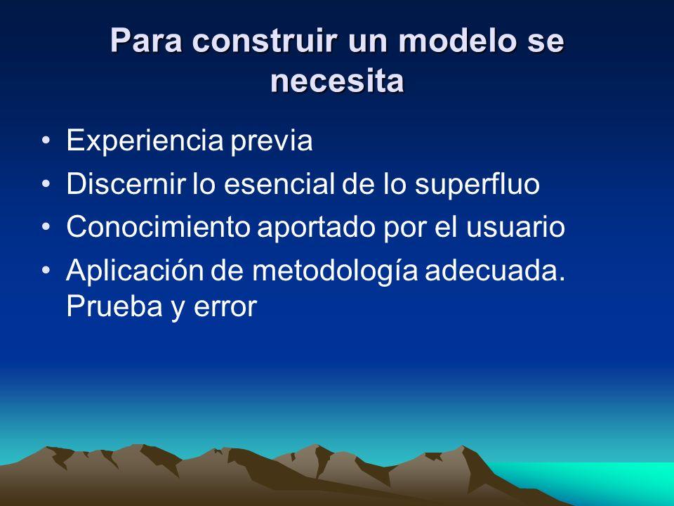 Para construir un modelo se necesita Experiencia previa Discernir lo esencial de lo superfluo Conocimiento aportado por el usuario Aplicación de metod