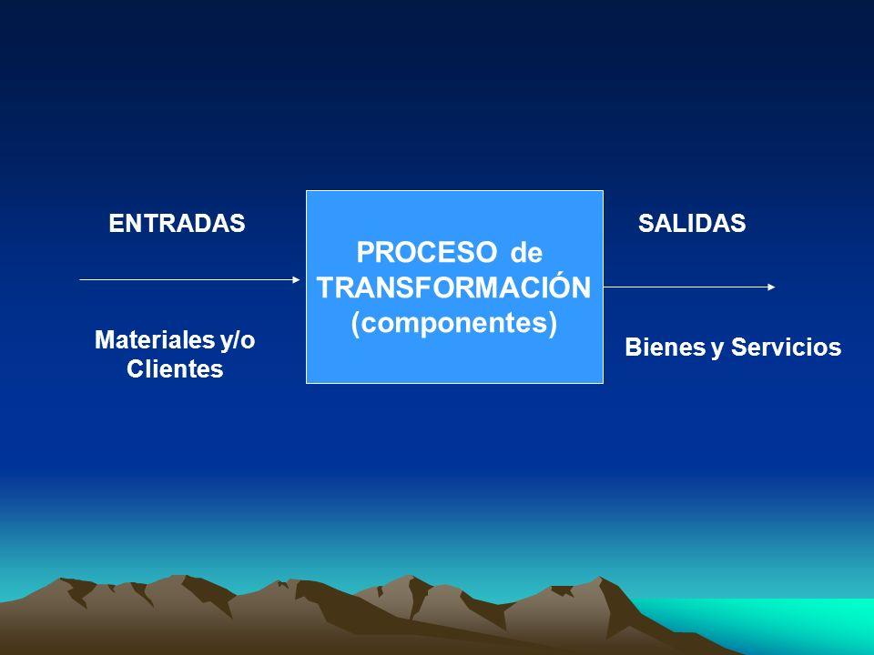 ADMINISTRACIÓN de OPERACIONES (definición) La A.O.