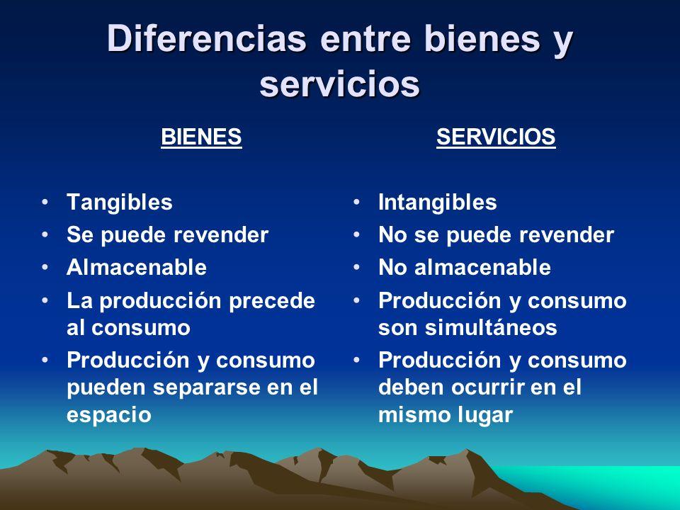 Diferencias entre bienes y servicios BIENES Tangibles Se puede revender Almacenable La producción precede al consumo Producción y consumo pueden separ