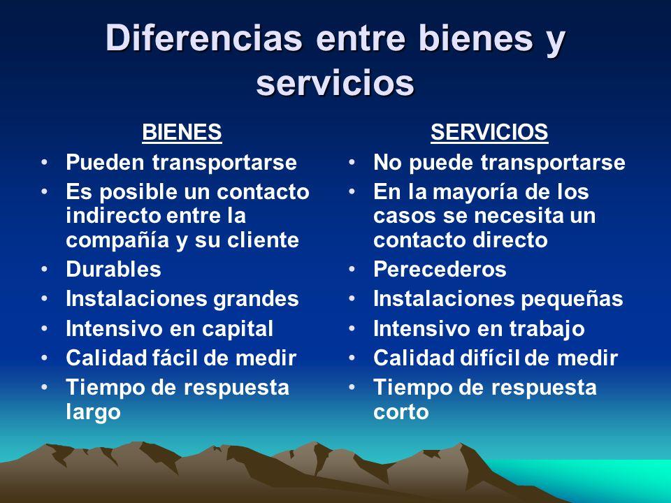 Diferencias entre bienes y servicios BIENES Pueden transportarse Es posible un contacto indirecto entre la compañía y su cliente Durables Instalacione