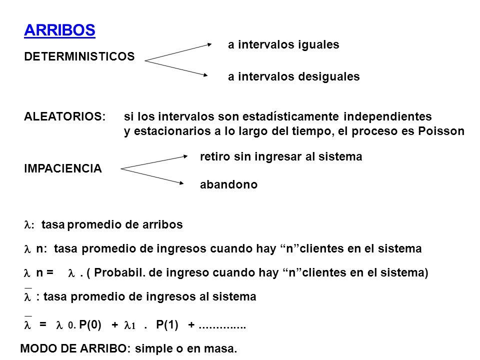 ARRIBOS DETERMINISTICOS a intervalos iguales a intervalos desiguales ALEATORIOS:si los intervalos son estadísticamente independientes y estacionarios