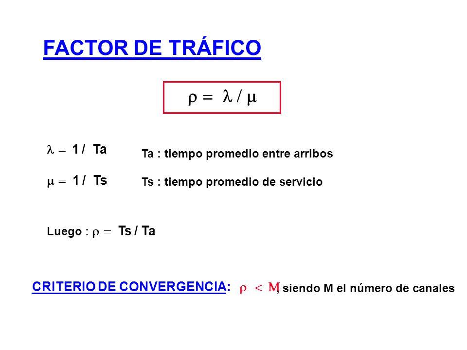 ÁBACOS M Wc Lc/M = Wc/ M M Wc M ANÁLISIS ECONÓMICO Z = L.