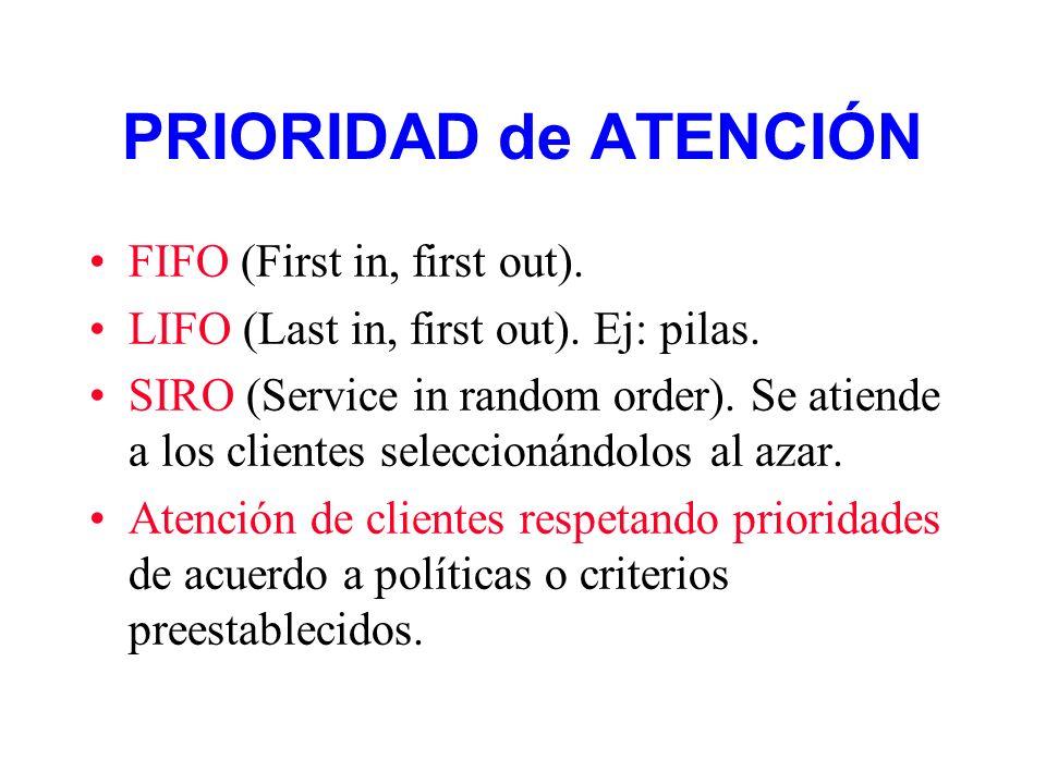 PRIORIDAD de ATENCIÓN FIFO (First in, first out). LIFO (Last in, first out). Ej: pilas. SIRO (Service in random order). Se atiende a los clientes sele