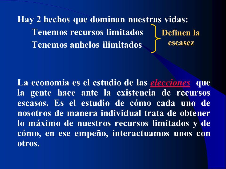 Hay 2 hechos que dominan nuestras vidas: Tenemos recursos limitados Tenemos anhelos ilimitados La economía es el estudio de las elecciones que la gent
