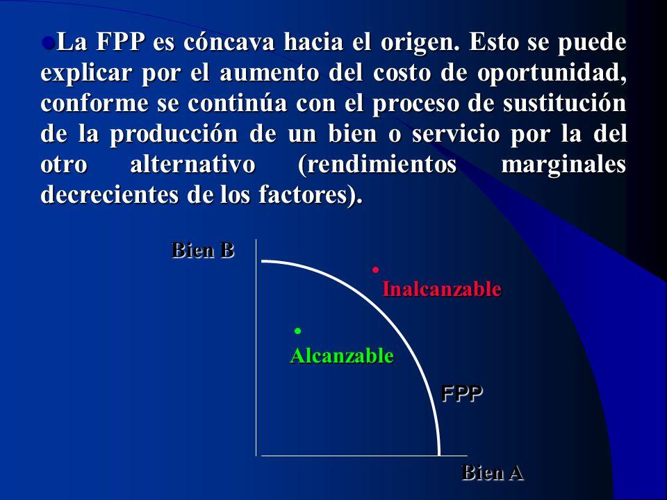 FPP La FPP es cóncava hacia el origen. Esto se puede explicar por el aumento del costo de oportunidad, conforme se continúa con el proceso de sustituc