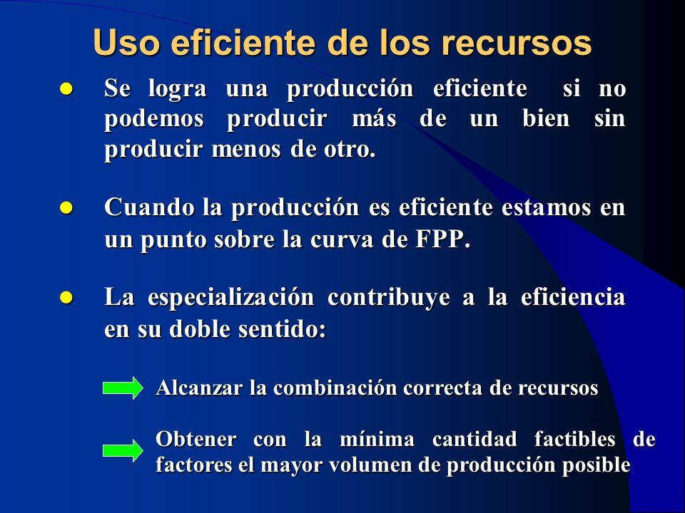 Uso eficiente de los recursos Se logra una producción eficiente si no podemos producir más de un bien sin producir menos de otro. Se logra una producc