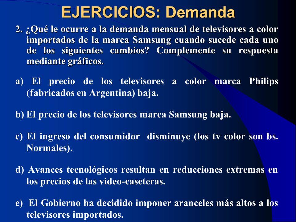 EJERCICIOS: Demanda 2. ¿Qué le ocurre a la demanda mensual de televisores a color importados de la marca Samsung cuando sucede cada uno de los siguien
