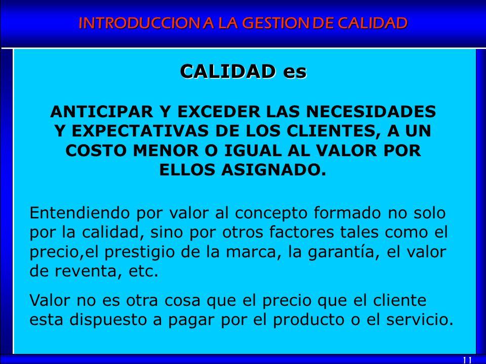INTRODUCCION A LA GESTION DE CALIDAD 11 CALIDAD es ANTICIPAR Y EXCEDER LAS NECESIDADES Y EXPECTATIVAS DE LOS CLIENTES, A UN COSTO MENOR O IGUAL AL VAL