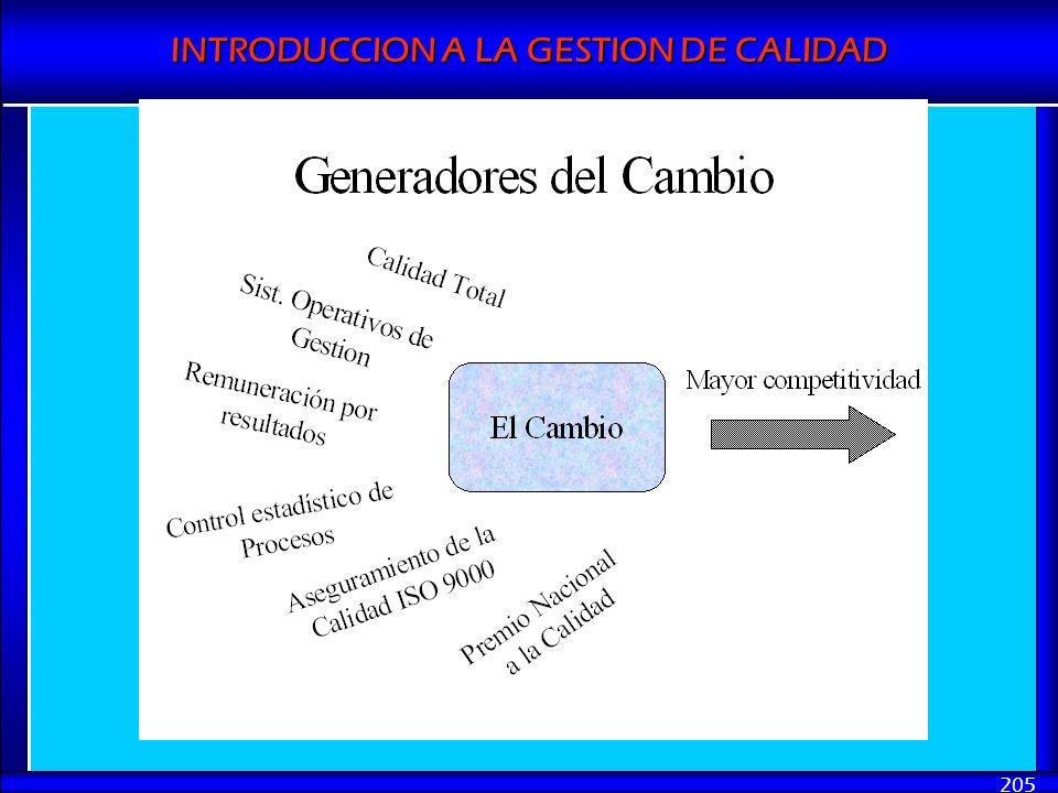 INTRODUCCION A LA GESTION DE CALIDAD 205