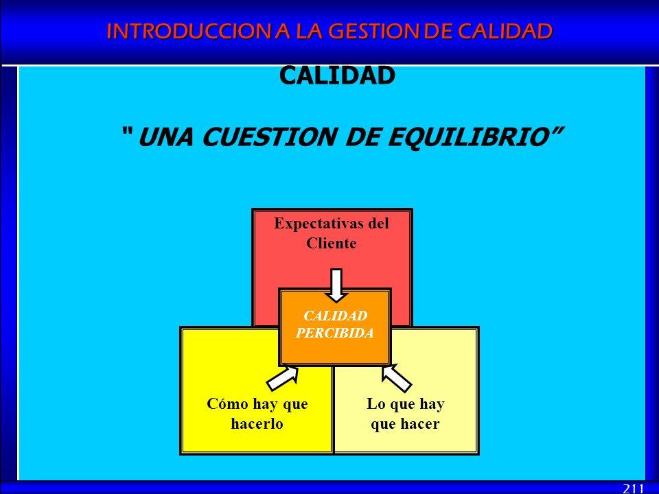 INTRODUCCION A LA GESTION DE CALIDAD 211 CALIDAD UNA CUESTION DE EQUILIBRIO Expectativas del Cliente Lo que hay que hacer Cómo hay que hacerlo CALIDAD