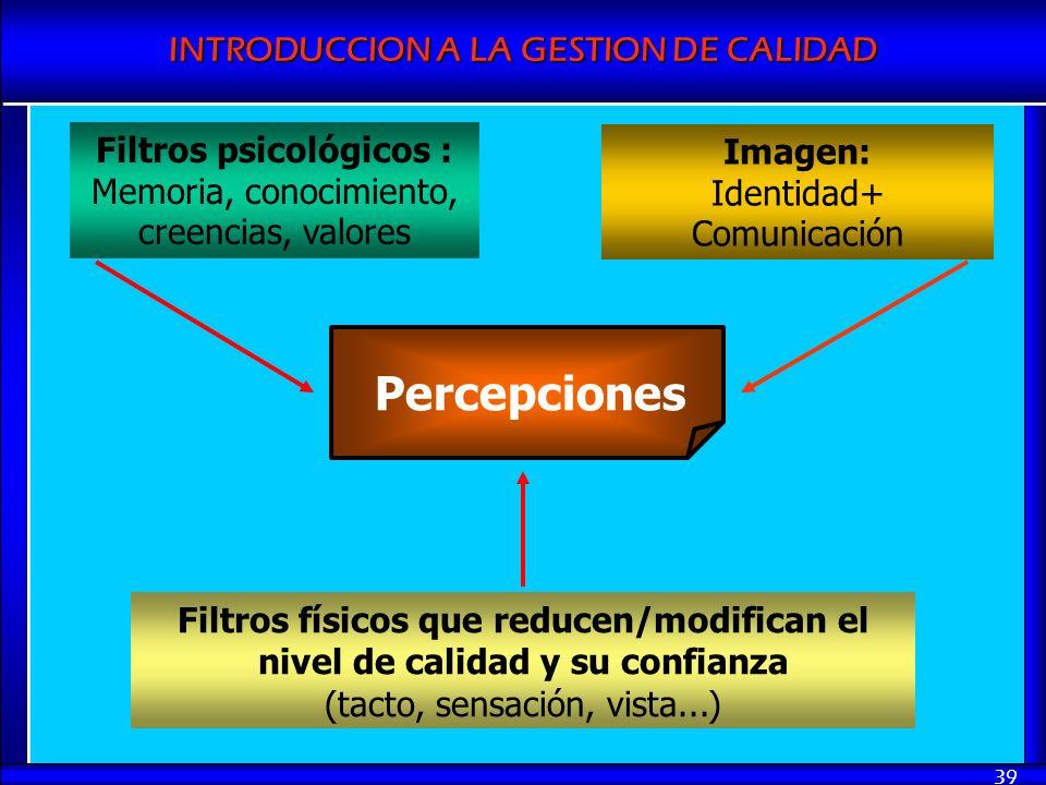 INTRODUCCION A LA GESTION DE CALIDAD 39 Filtros psicológicos : Memoria, conocimiento, creencias, valores Percepciones Imagen: Identidad+ Comunicación