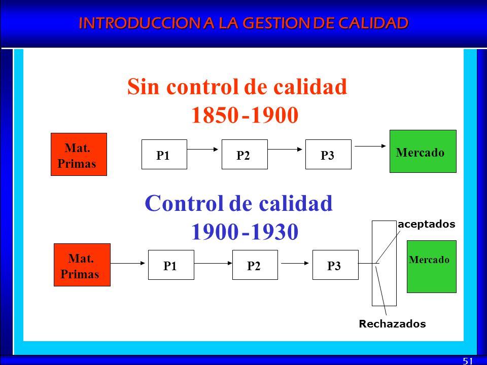 INTRODUCCION A LA GESTION DE CALIDAD 51 Sin control de calidad 1850-1900 Mat. Primas P1P2P3 Mercado Control de calidad 1900-1930 Mat. Primas P1P2P3 Me