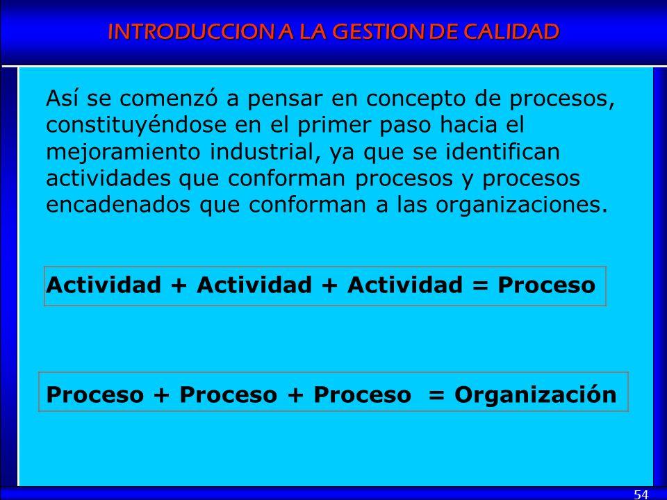 INTRODUCCION A LA GESTION DE CALIDAD 54 Así se comenzó a pensar en concepto de procesos, constituyéndose en el primer paso hacia el mejoramiento indus