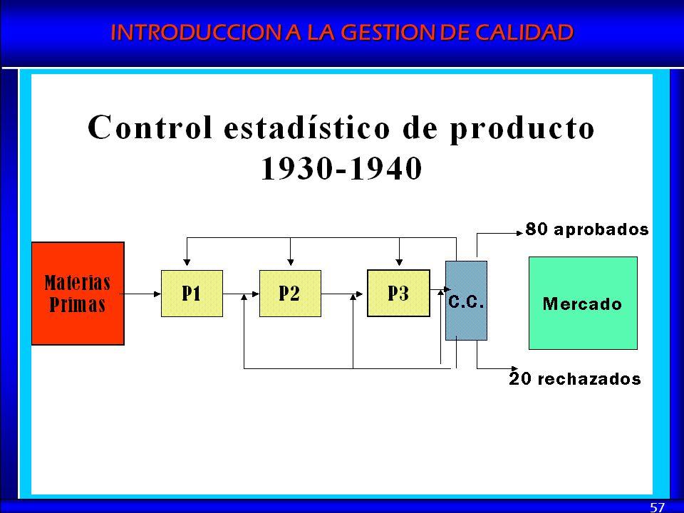 INTRODUCCION A LA GESTION DE CALIDAD 57