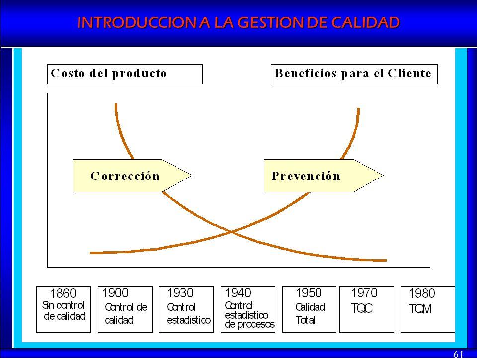 INTRODUCCION A LA GESTION DE CALIDAD 61