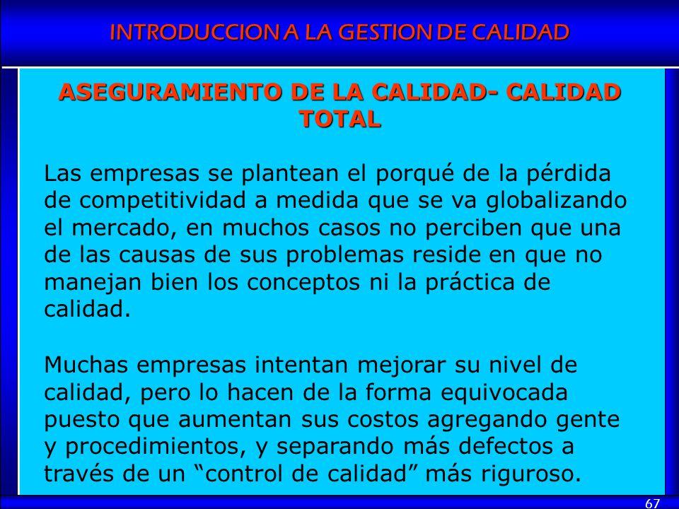 INTRODUCCION A LA GESTION DE CALIDAD 67 ASEGURAMIENTO DE LA CALIDAD- CALIDAD TOTAL Las empresas se plantean el porqué de la pérdida de competitividad