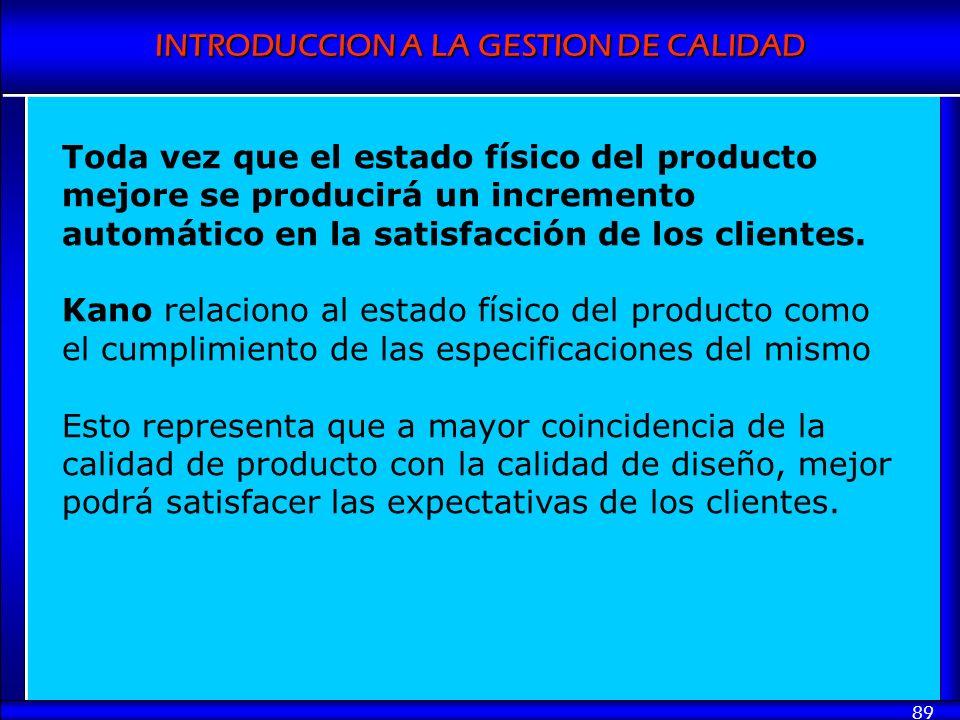 INTRODUCCION A LA GESTION DE CALIDAD 89 Toda vez que el estado físico del producto mejore se producirá un incremento automático en la satisfacción de