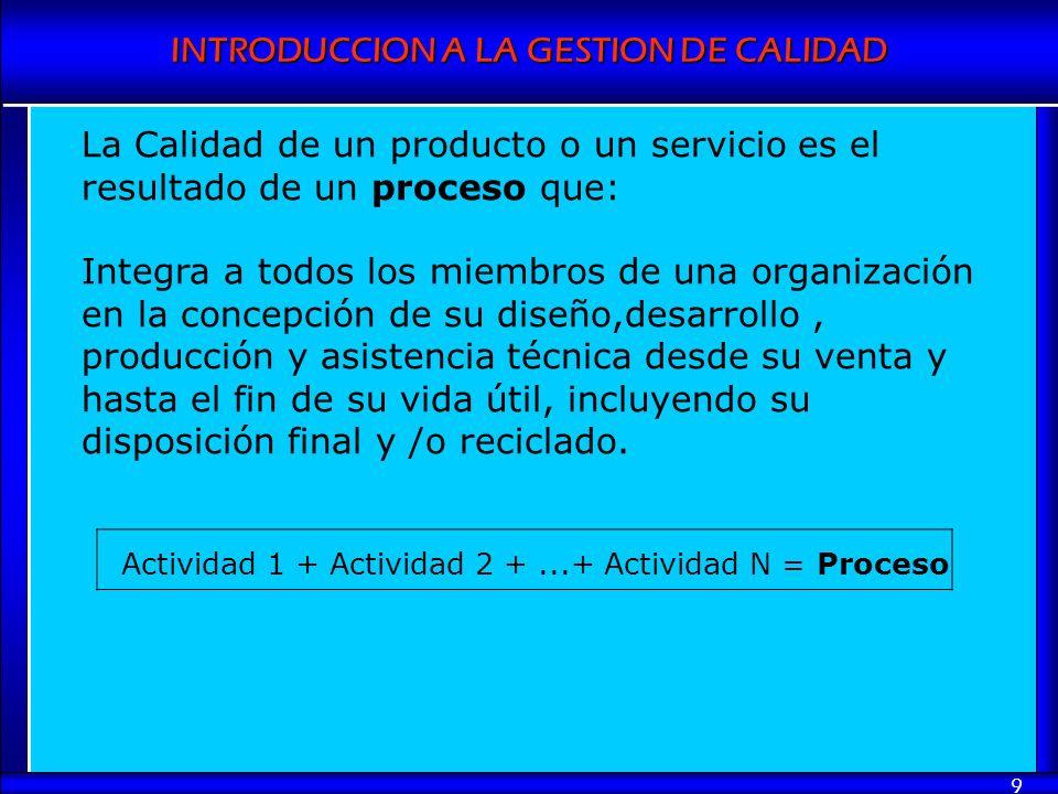 INTRODUCCION A LA GESTION DE CALIDAD 9 La Calidad de un producto o un servicio es el resultado de un proceso que: Integra a todos los miembros de una
