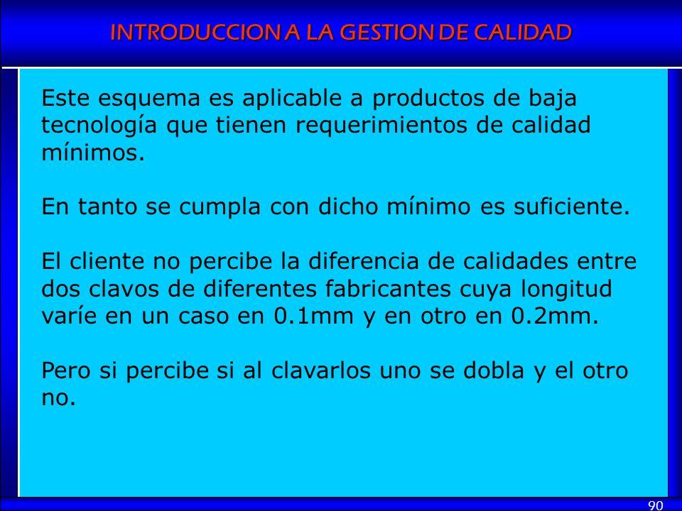 INTRODUCCION A LA GESTION DE CALIDAD 90 Este esquema es aplicable a productos de baja tecnología que tienen requerimientos de calidad mínimos. En tant