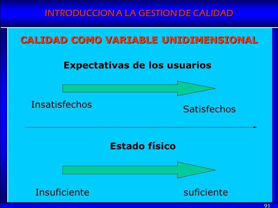 INTRODUCCION A LA GESTION DE CALIDAD 91 Expectativas de los usuarios Estado físico Insatisfechos Satisfechos Insuficientesuficiente CALIDAD COMO VARIA