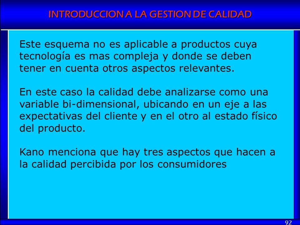 INTRODUCCION A LA GESTION DE CALIDAD 92 Este esquema no es aplicable a productos cuya tecnología es mas compleja y donde se deben tener en cuenta otro