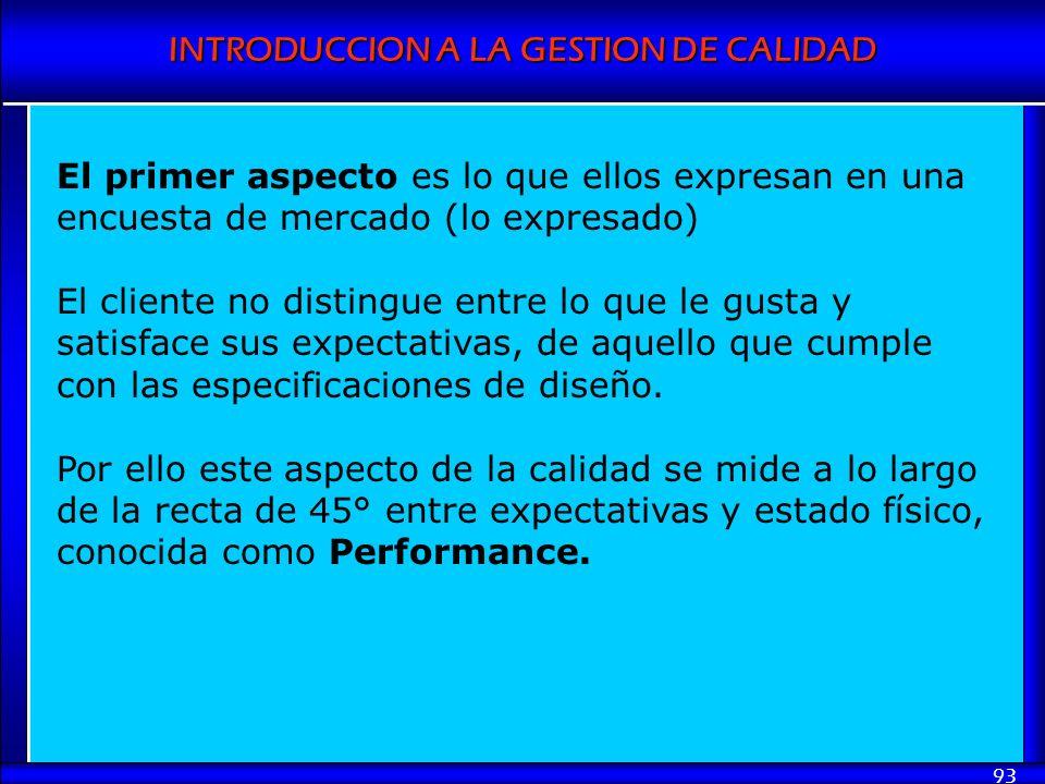 INTRODUCCION A LA GESTION DE CALIDAD 93 El primer aspecto es lo que ellos expresan en una encuesta de mercado (lo expresado) El cliente no distingue e