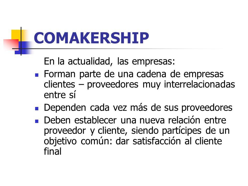 En la actualidad, las empresas: Forman parte de una cadena de empresas clientes – proveedores muy interrelacionadas entre sí Dependen cada vez más de