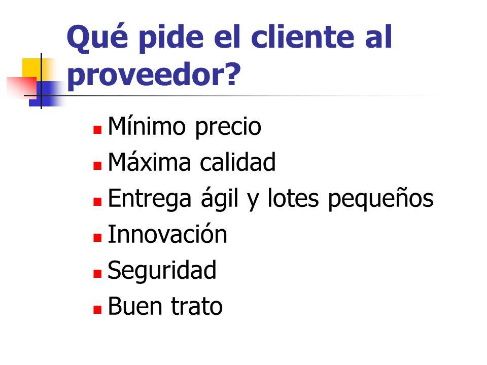 Qué pide el cliente al proveedor? Mínimo precio Máxima calidad Entrega ágil y lotes pequeños Innovación Seguridad Buen trato