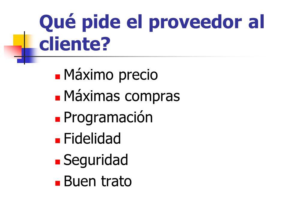 Qué pide el proveedor al cliente? Máximo precio Máximas compras Programación Fidelidad Seguridad Buen trato