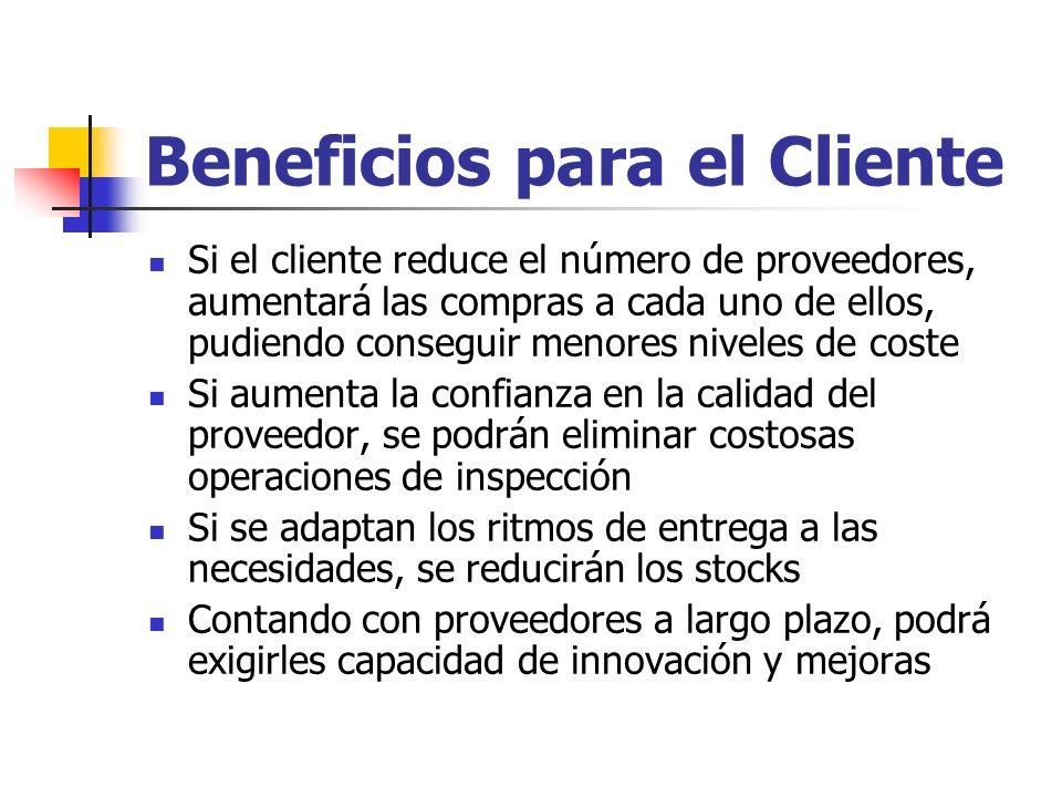Beneficios para el Cliente Si el cliente reduce el número de proveedores, aumentará las compras a cada uno de ellos, pudiendo conseguir menores nivele