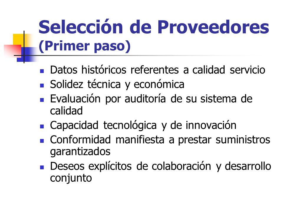 Selección de Proveedores (Primer paso) Datos históricos referentes a calidad servicio Solidez técnica y económica Evaluación por auditoría de su siste