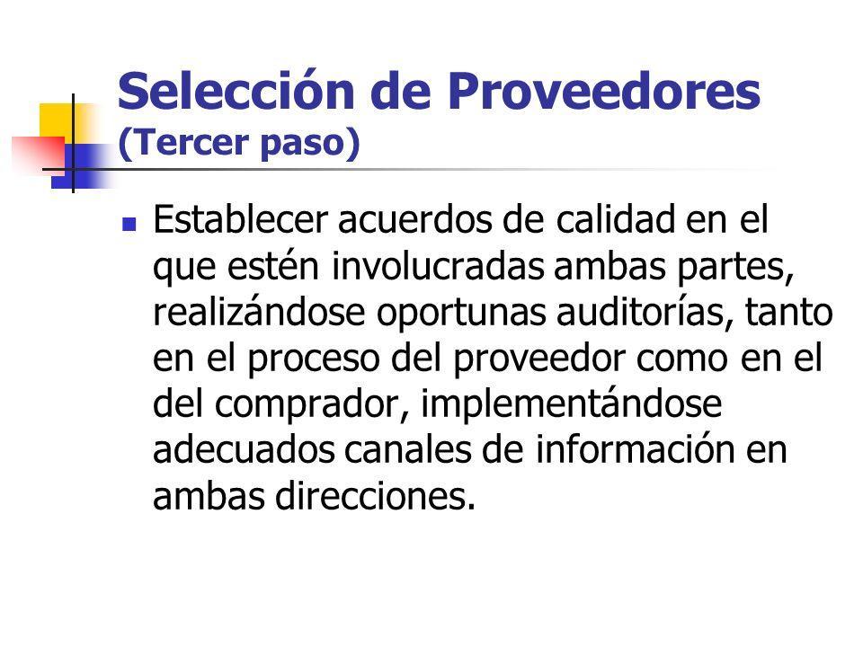 Selección de Proveedores (Tercer paso) Establecer acuerdos de calidad en el que estén involucradas ambas partes, realizándose oportunas auditorías, ta