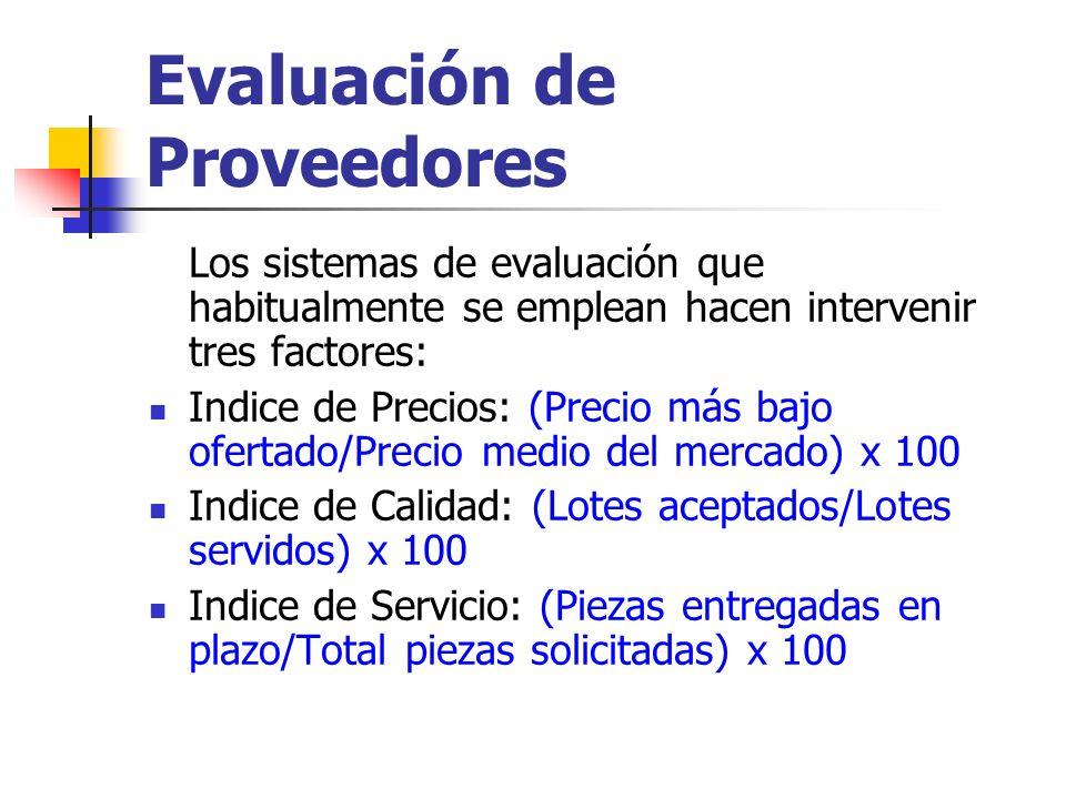 Evaluación de Proveedores Los sistemas de evaluación que habitualmente se emplean hacen intervenir tres factores: Indice de Precios: (Precio más bajo