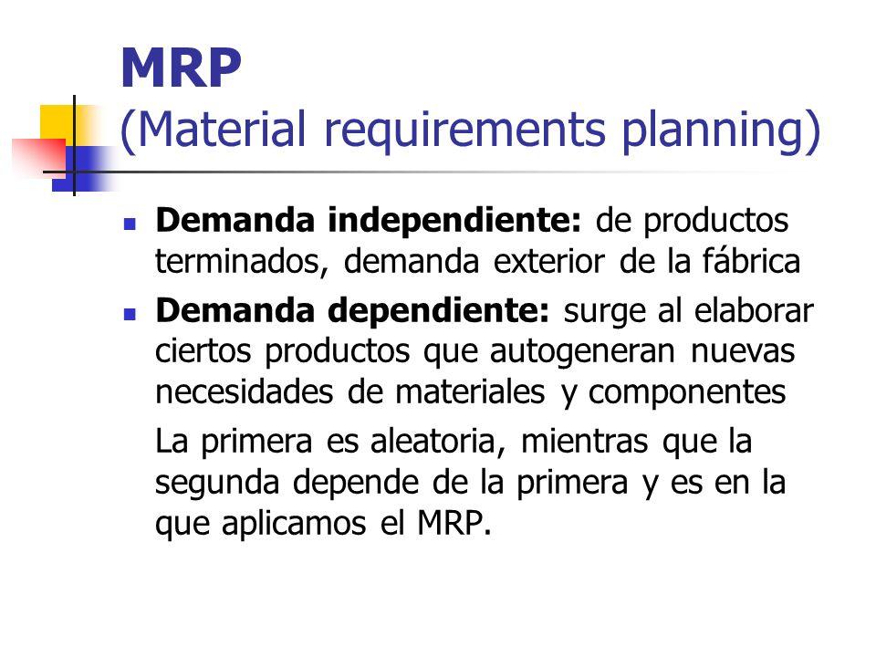 Demanda independiente: de productos terminados, demanda exterior de la fábrica Demanda dependiente: surge al elaborar ciertos productos que autogenera