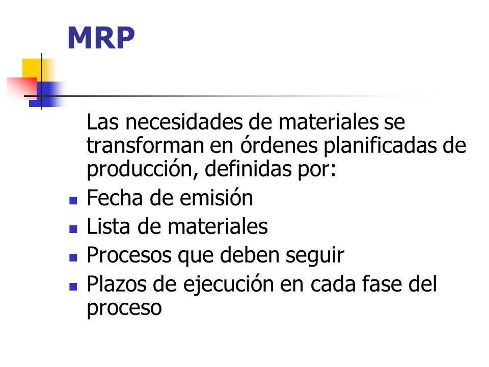 MRP Las necesidades de materiales se transforman en órdenes planificadas de producción, definidas por: Fecha de emisión Lista de materiales Procesos q