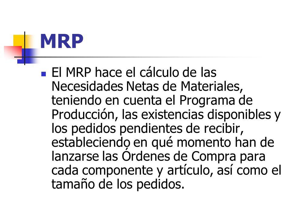 MRP El MRP hace el cálculo de las Necesidades Netas de Materiales, teniendo en cuenta el Programa de Producción, las existencias disponibles y los ped