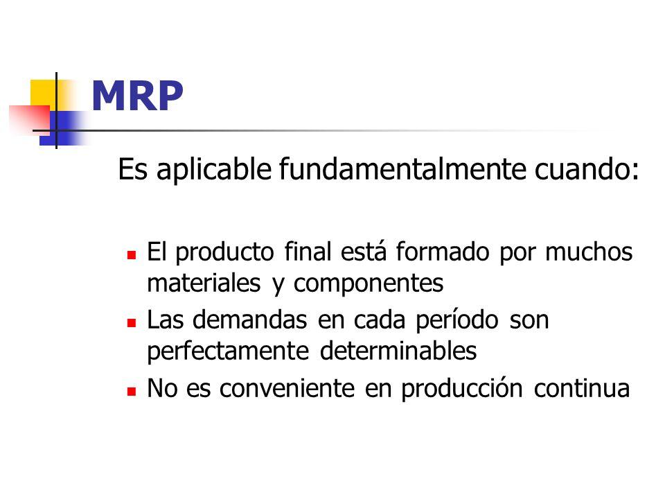 MRP Es aplicable fundamentalmente cuando: El producto final está formado por muchos materiales y componentes Las demandas en cada período son perfecta