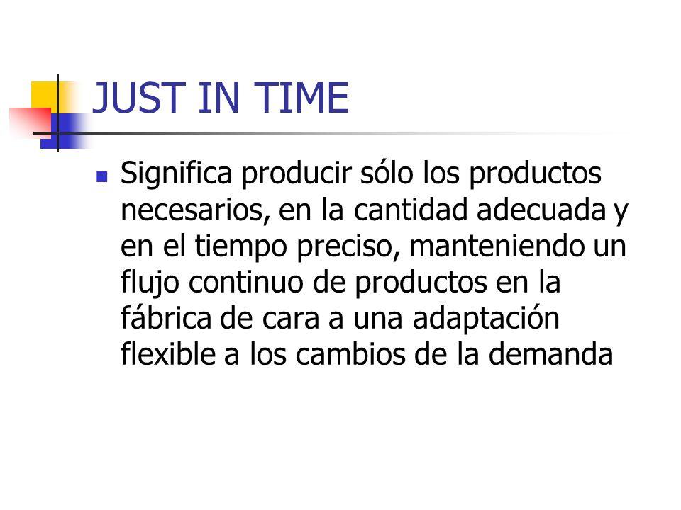JUST IN TIME Significa producir sólo los productos necesarios, en la cantidad adecuada y en el tiempo preciso, manteniendo un flujo continuo de produc