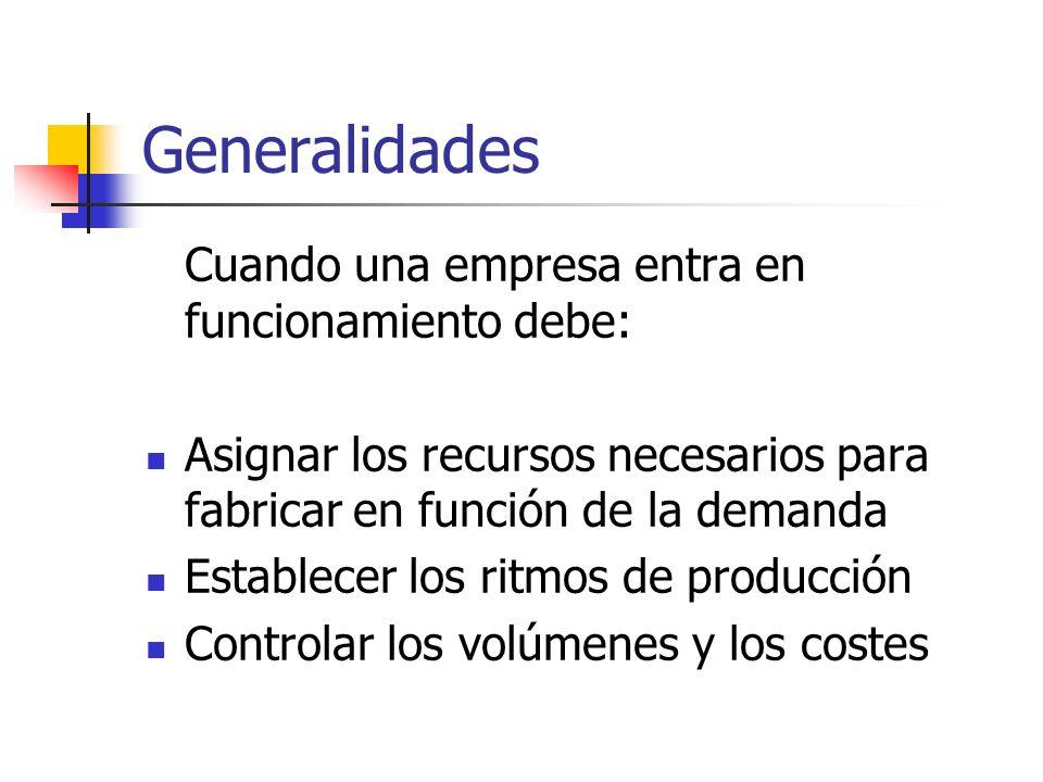 Generalidades Cuando una empresa entra en funcionamiento debe: Asignar los recursos necesarios para fabricar en función de la demanda Establecer los r