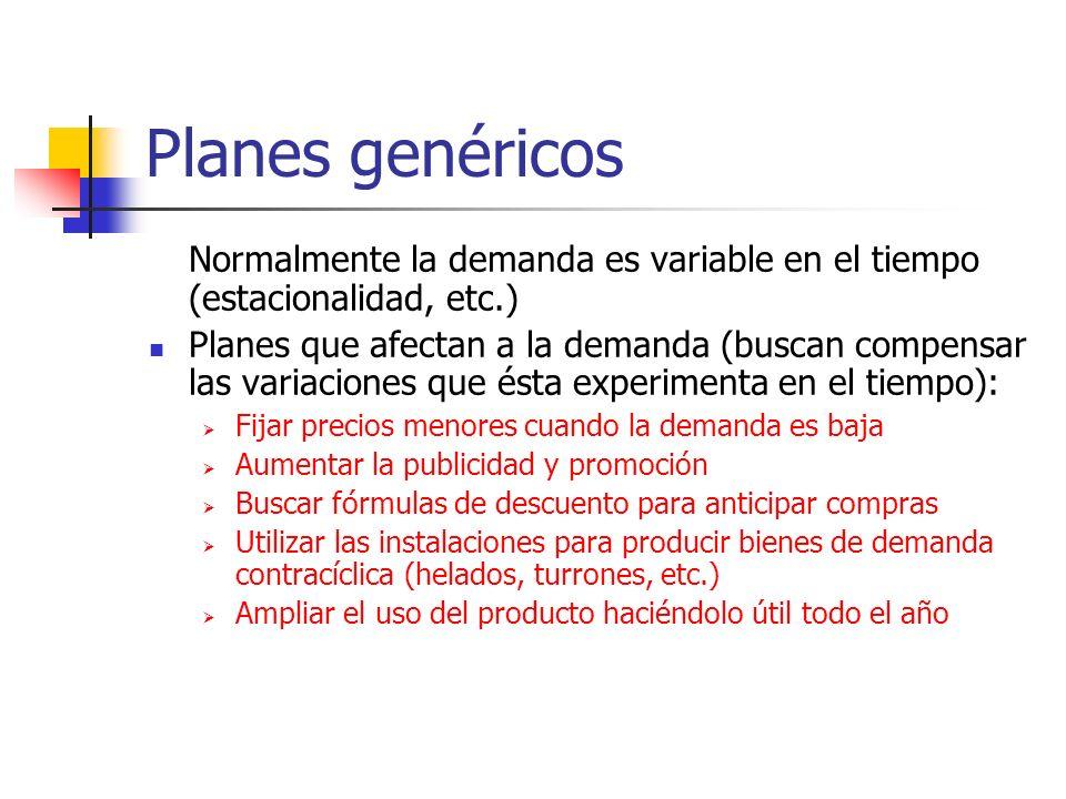 Planes genéricos Normalmente la demanda es variable en el tiempo (estacionalidad, etc.) Planes que afectan a la demanda (buscan compensar las variacio