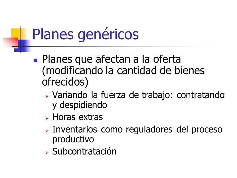 Planes genéricos Planes que afectan a la oferta (modificando la cantidad de bienes ofrecidos) Variando la fuerza de trabajo: contratando y despidiendo