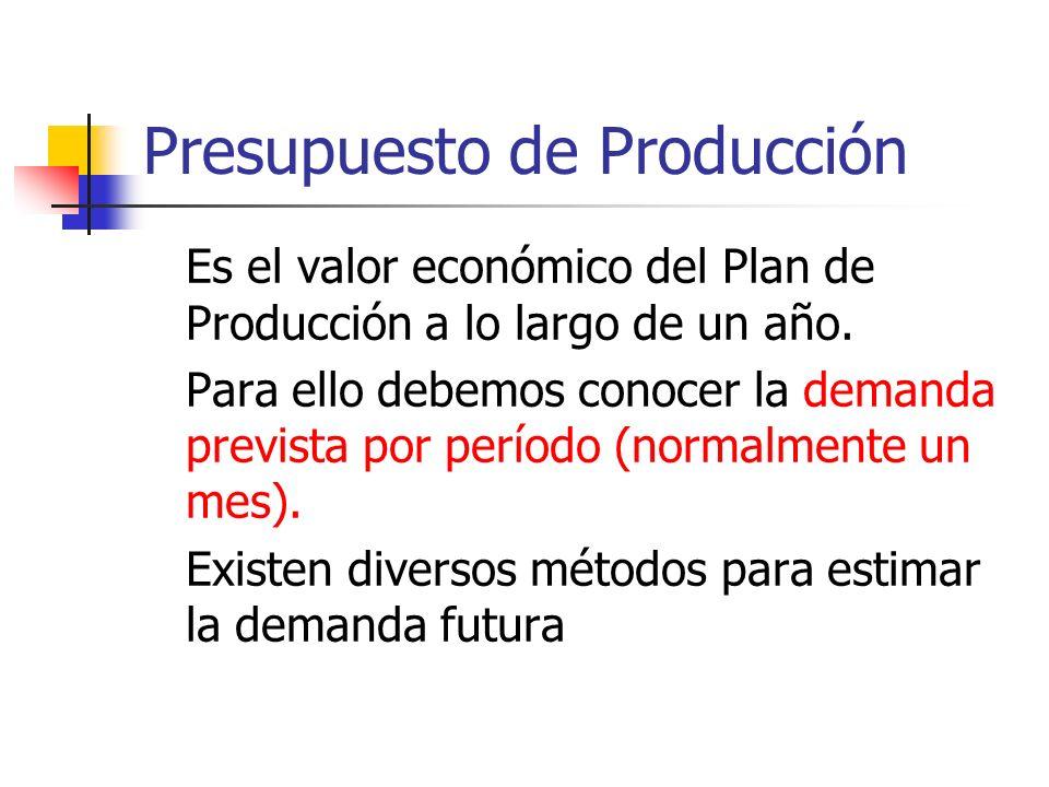 Presupuesto de Producción Es el valor económico del Plan de Producción a lo largo de un año. Para ello debemos conocer la demanda prevista por período