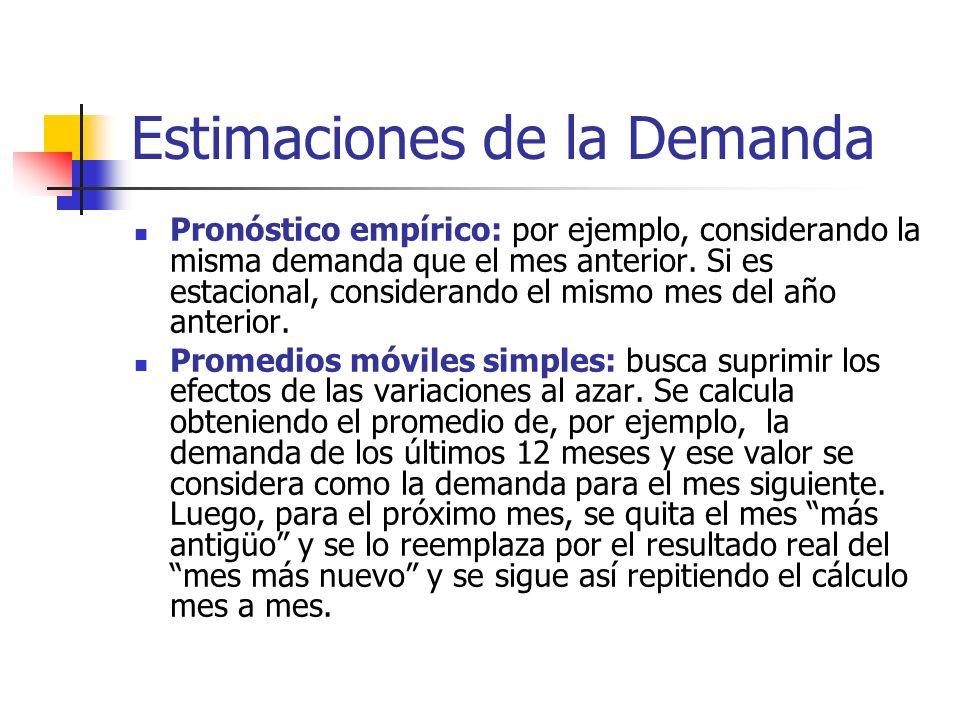 Estimaciones de la Demanda Pronóstico empírico: por ejemplo, considerando la misma demanda que el mes anterior. Si es estacional, considerando el mism
