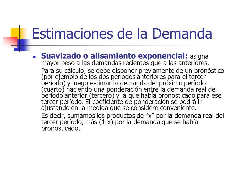 Estimaciones de la Demanda Suavizado o alisamiento exponencial: asigna mayor peso a las demandas recientes que a las anteriores. Para su cálculo, se d