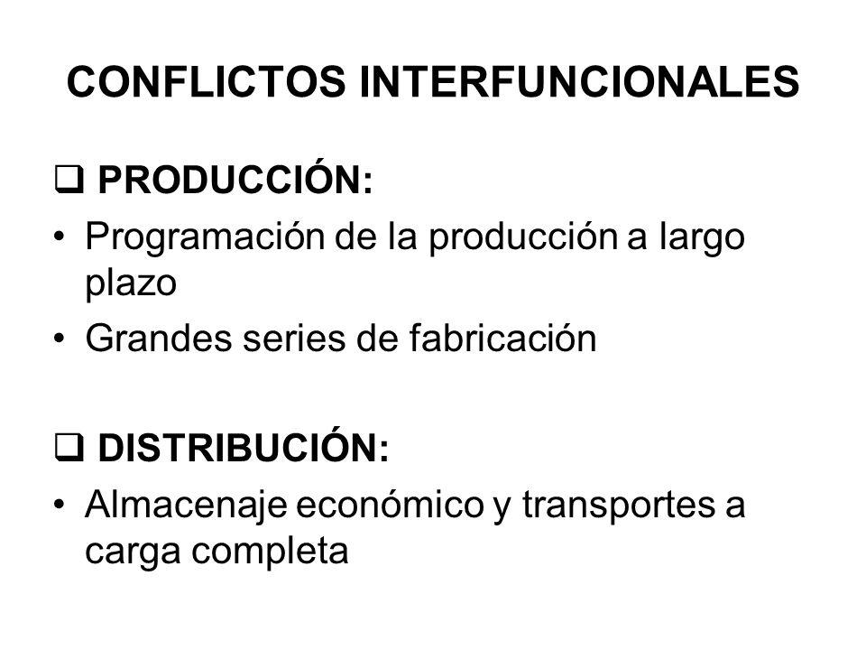 PRODUCCIÓN: Programación de la producción a largo plazo Grandes series de fabricación DISTRIBUCIÓN: Almacenaje económico y transportes a carga completa CONFLICTOS INTERFUNCIONALES