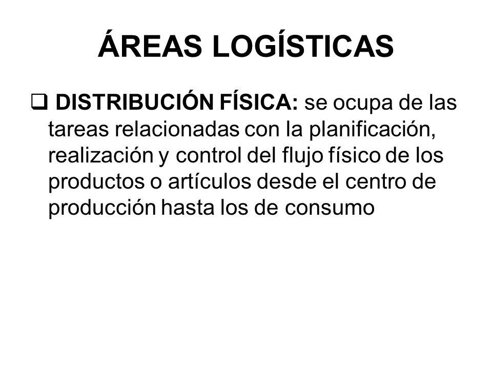 ÁREAS LOGÍSTICAS DISTRIBUCIÓN FÍSICA: se ocupa de las tareas relacionadas con la planificación, realización y control del flujo físico de los productos o artículos desde el centro de producción hasta los de consumo