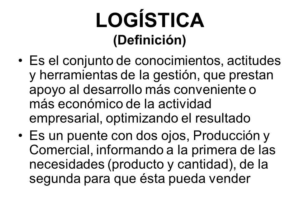 LOGÍSTICA (Definición) Es el proceso de planificación, implementación y control que permite asegurar un flujo efectivo y eficiente de bienes, servicios e información desde el origen hasta el consumo, con el objetivo de satisfacer los requerimientos del cliente
