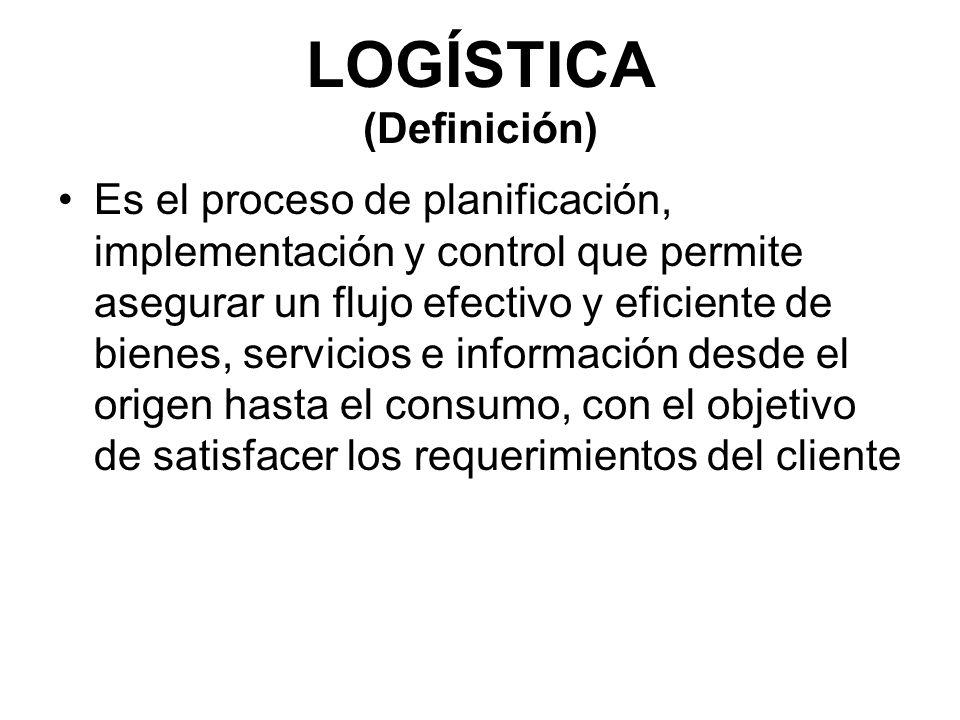 DECISIONES LOGÍSTICAS La definición de los objetivos a cumplir por el Sistema logístico está ligada a la toma de decisiones inherentes a la gestión de la Producción: Decisiones de Planificación: a largo plazo, afectando a la definición de la estructura productiva Decisiones Operativas: a medio y corto plazo, contemplando especificación de productos, calidades, cantidades, plazos establecidos, costos, etc.