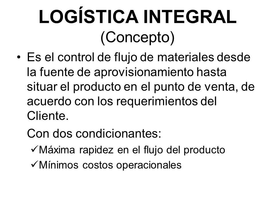 LOGÍSTICA INTEGRAL (Concepto) Es el control de flujo de materiales desde la fuente de aprovisionamiento hasta situar el producto en el punto de venta, de acuerdo con los requerimientos del Cliente.