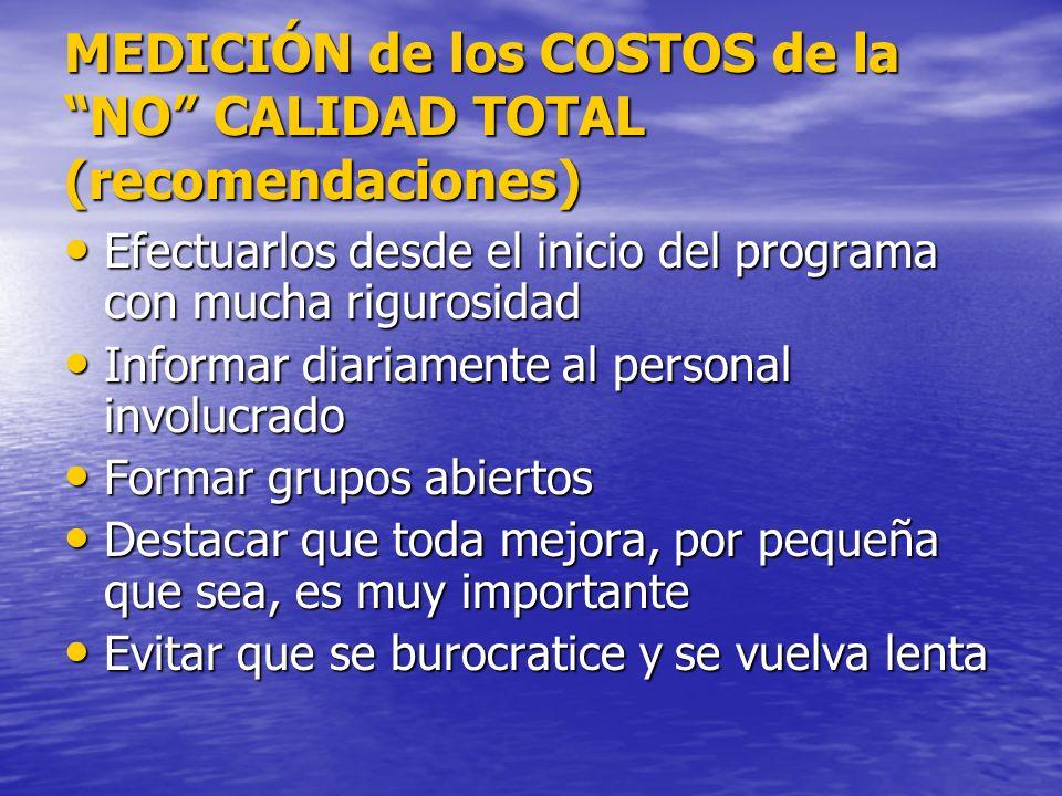 MEDICIÓN de los COSTOS de la NO CALIDAD TOTAL (recomendaciones) Efectuarlos desde el inicio del programa con mucha rigurosidad Efectuarlos desde el in